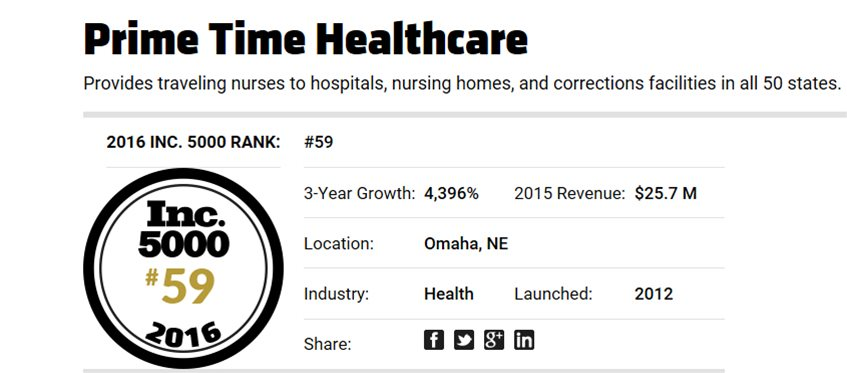 Prime Time Healthcare #59 on Inc 5000 List